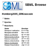 screenshot html view of a model